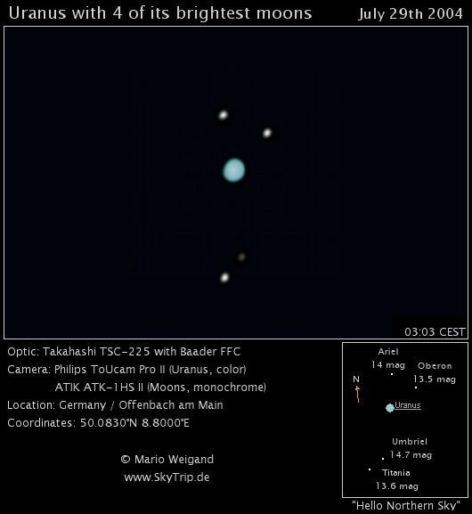 Uranus with moons on July 29th 2004